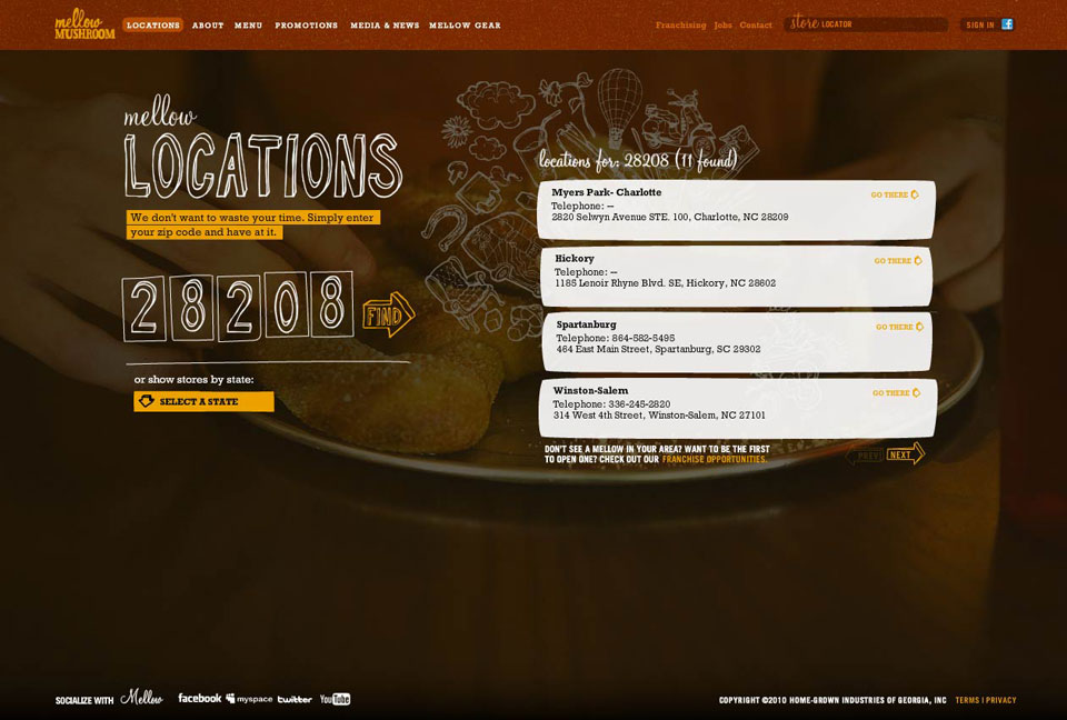 Website - Locations Detail