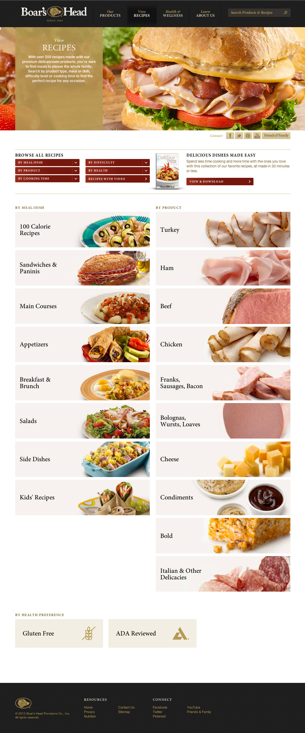 Website - Recipes