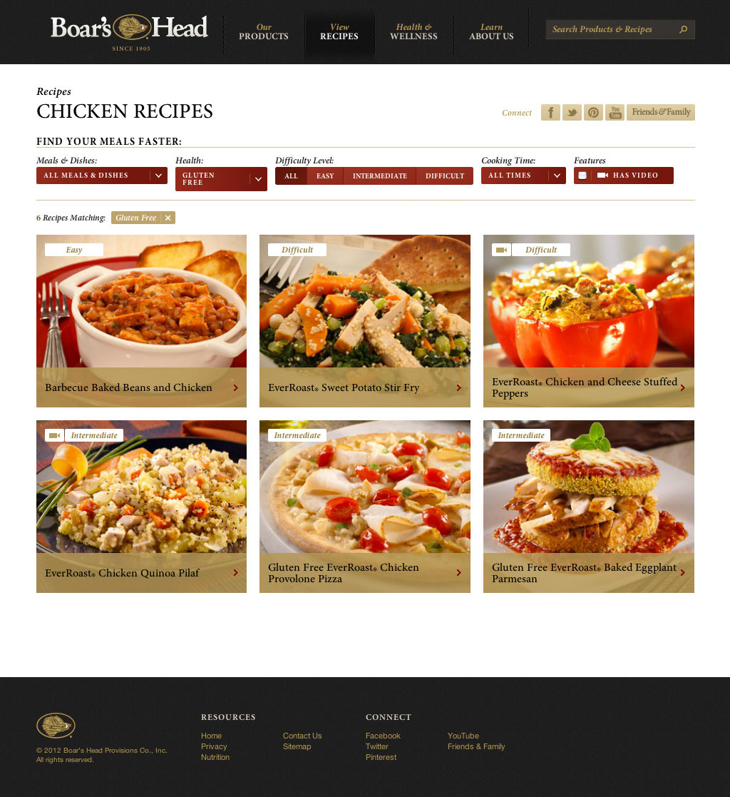 Website - Chicken Recipes